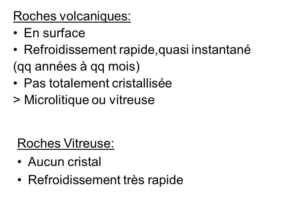 Roches volcaniques: En surface. Refroidissement rapide,quasi instantané. (qq années à qq mois) Pas totalement cristallisée.