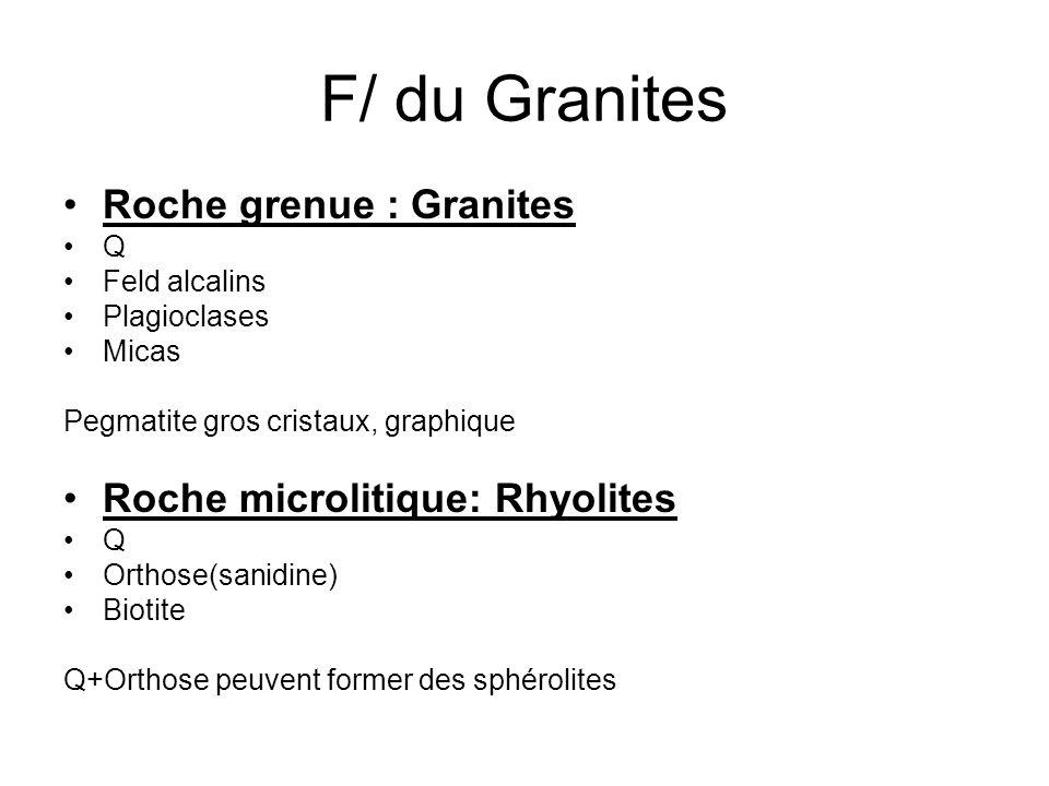 F/ du Granites Roche grenue : Granites Roche microlitique: Rhyolites Q