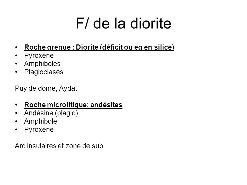 F/ de la diorite Roche grenue : Diorite (déficit ou eq en silice)