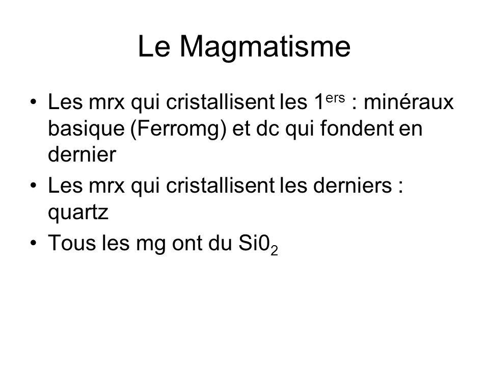 Le Magmatisme Les mrx qui cristallisent les 1ers : minéraux basique (Ferromg) et dc qui fondent en dernier.