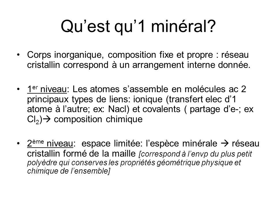 Qu'est qu'1 minéral Corps inorganique, composition fixe et propre : réseau cristallin correspond à un arrangement interne donnée.