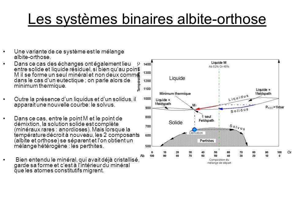 Les systèmes binaires albite-orthose