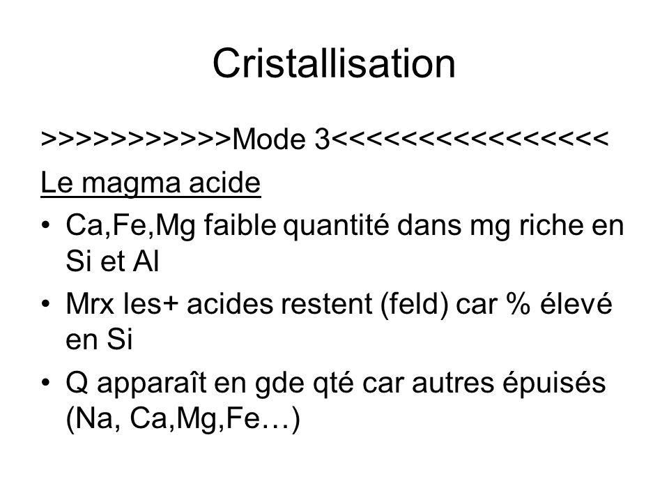 Cristallisation >>>>>>>>>>>Mode 3<<<<<<<<<<<<<<<< Le magma acide. Ca,Fe,Mg faible quantité dans mg riche en Si et Al.