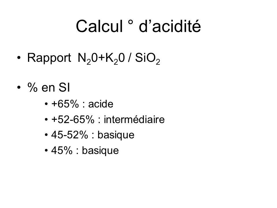 Calcul ° d'acidité Rapport N20+K20 / SiO2 % en SI +65% : acide