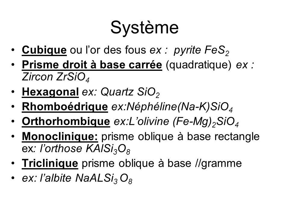 Système Cubique ou l'or des fous ex : pyrite FeS2