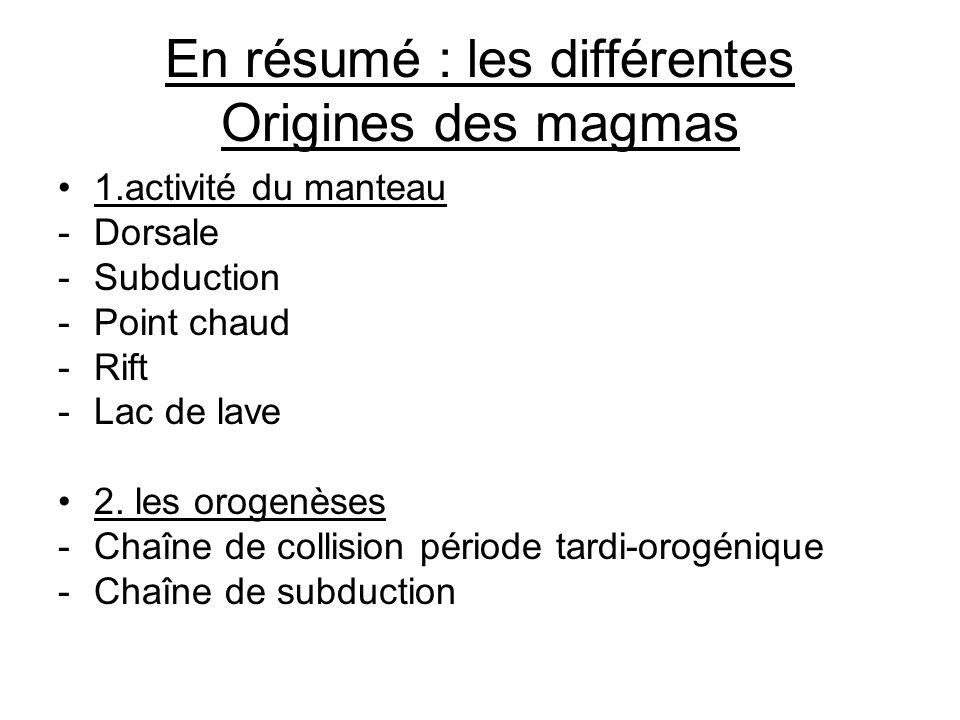 En résumé : les différentes Origines des magmas