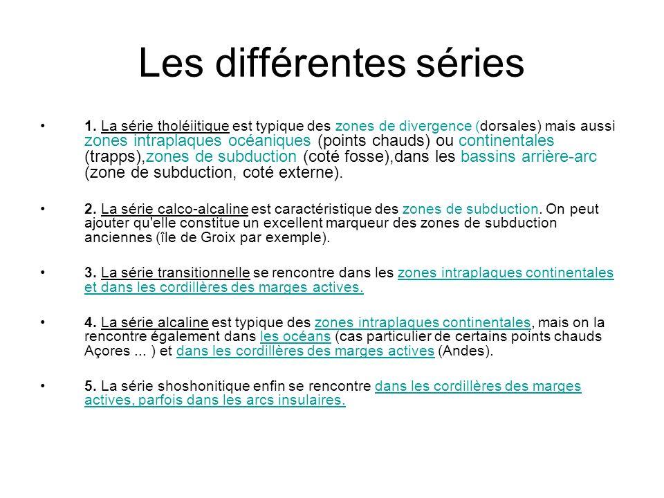 Les différentes séries