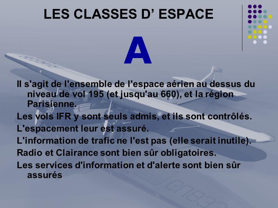 LES CLASSES D' ESPACE A. II s agit de l ensemble de l espace aérien au dessus du niveau de vol 195 (et jusqu au 660), et la région Parisienne.