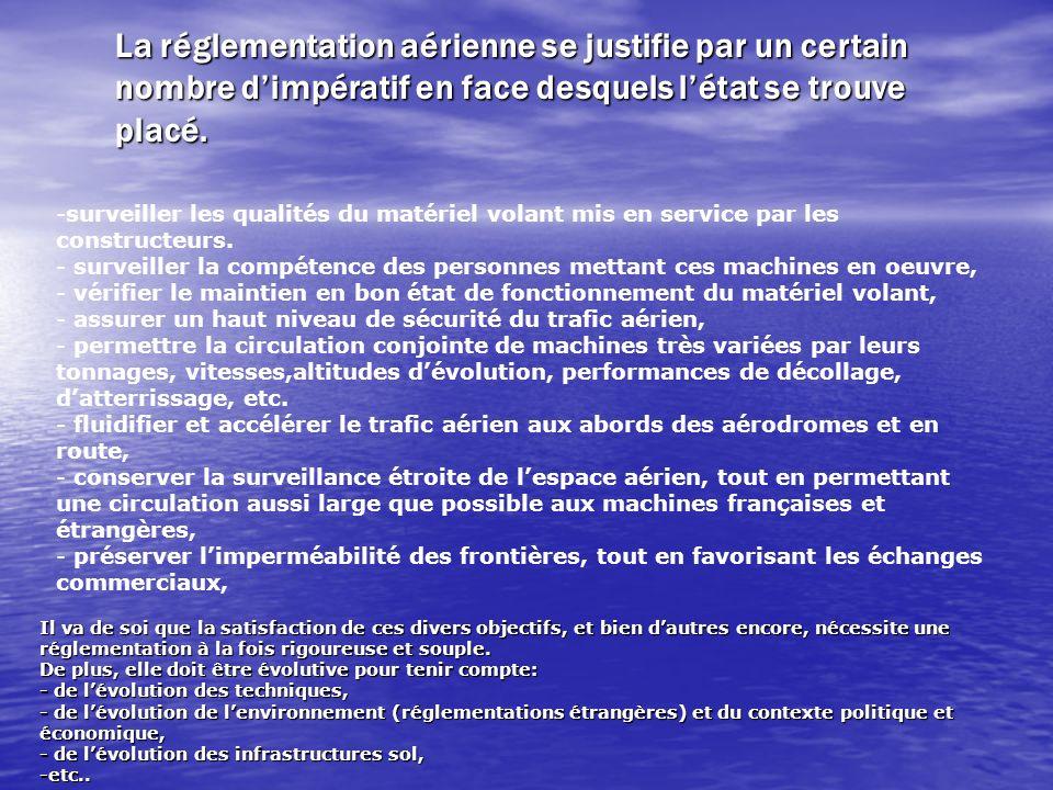 La réglementation aérienne se justifie par un certain nombre d'impératif en face desquels l'état se trouve placé.