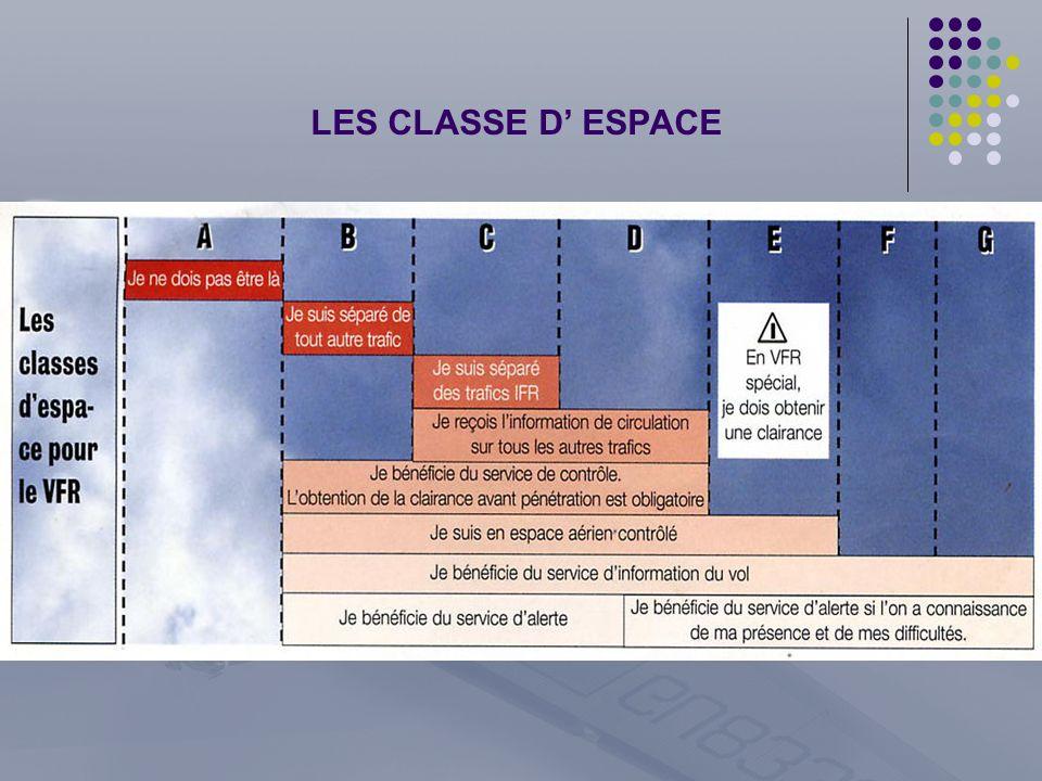 LES CLASSE D' ESPACE