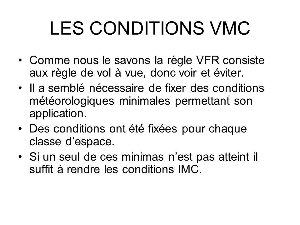 LES CONDITIONS VMC Comme nous le savons la règle VFR consiste aux règle de vol à vue, donc voir et éviter.