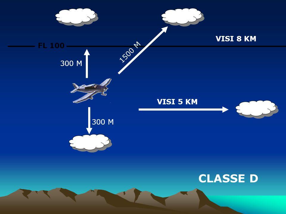 VISI 8 KM FL 100 1500 M 300 M VISI 5 KM 300 M CLASSE D