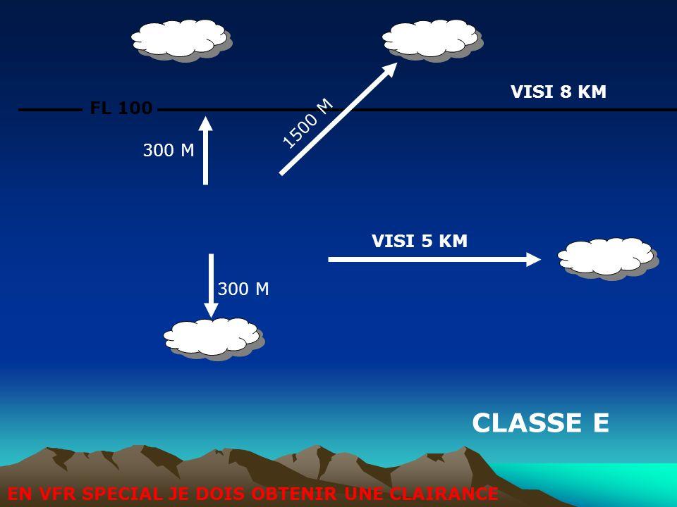 CLASSE E VISI 8 KM FL 100 1500 M 300 M VISI 5 KM 300 M