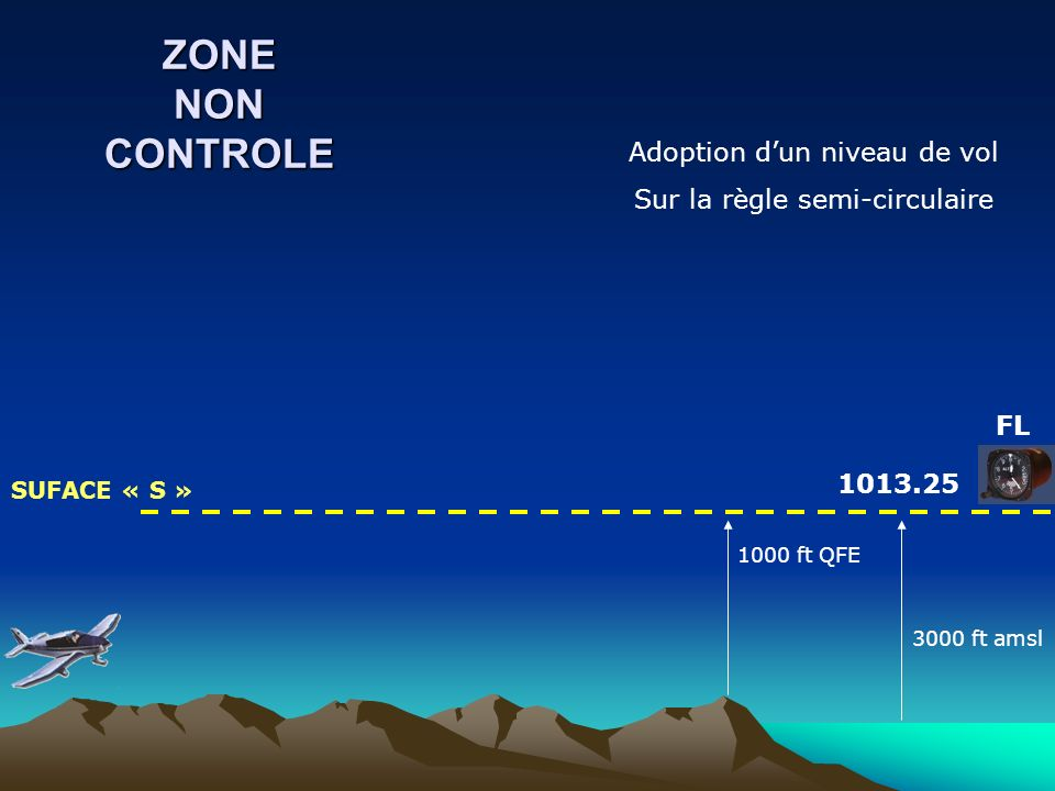 ZONE NON CONTROLE Adoption d'un niveau de vol