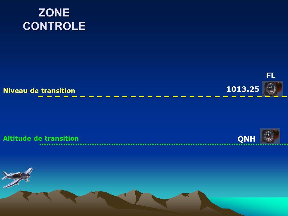 ZONE CONTROLE FL 1013.25 QNH Niveau de transition