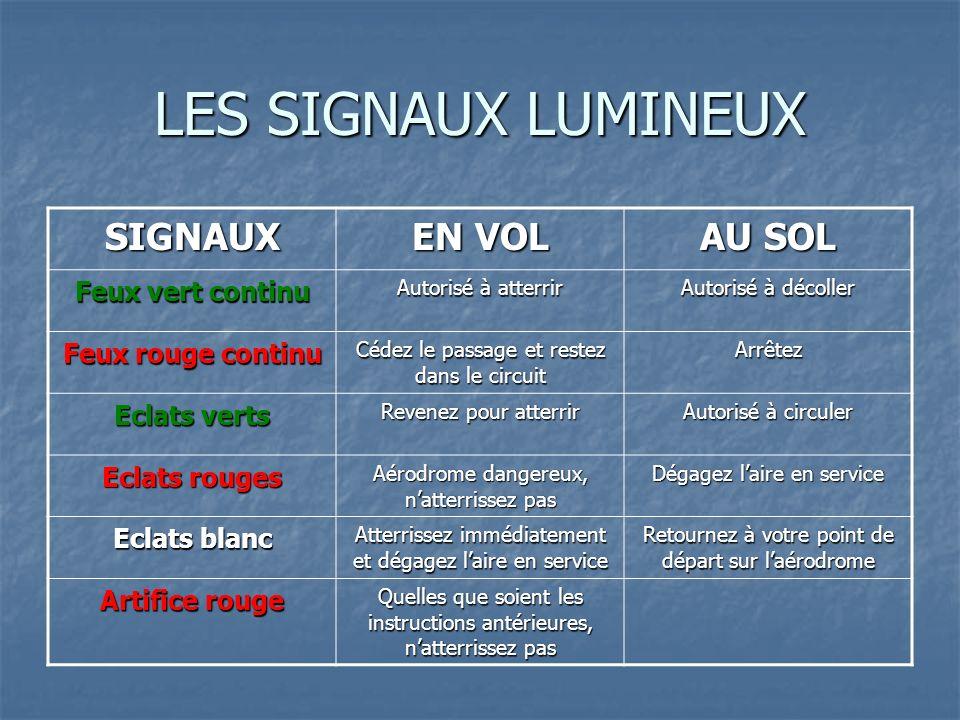 LES SIGNAUX LUMINEUX SIGNAUX EN VOL AU SOL Feux vert continu