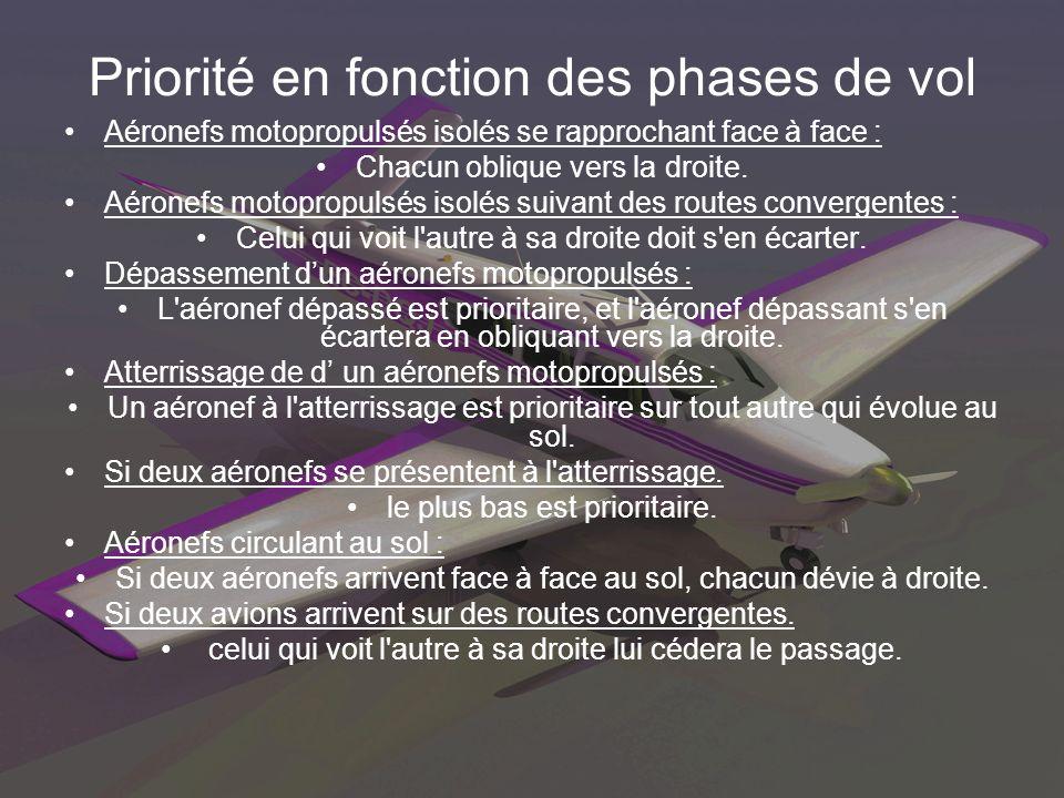 Priorité en fonction des phases de vol