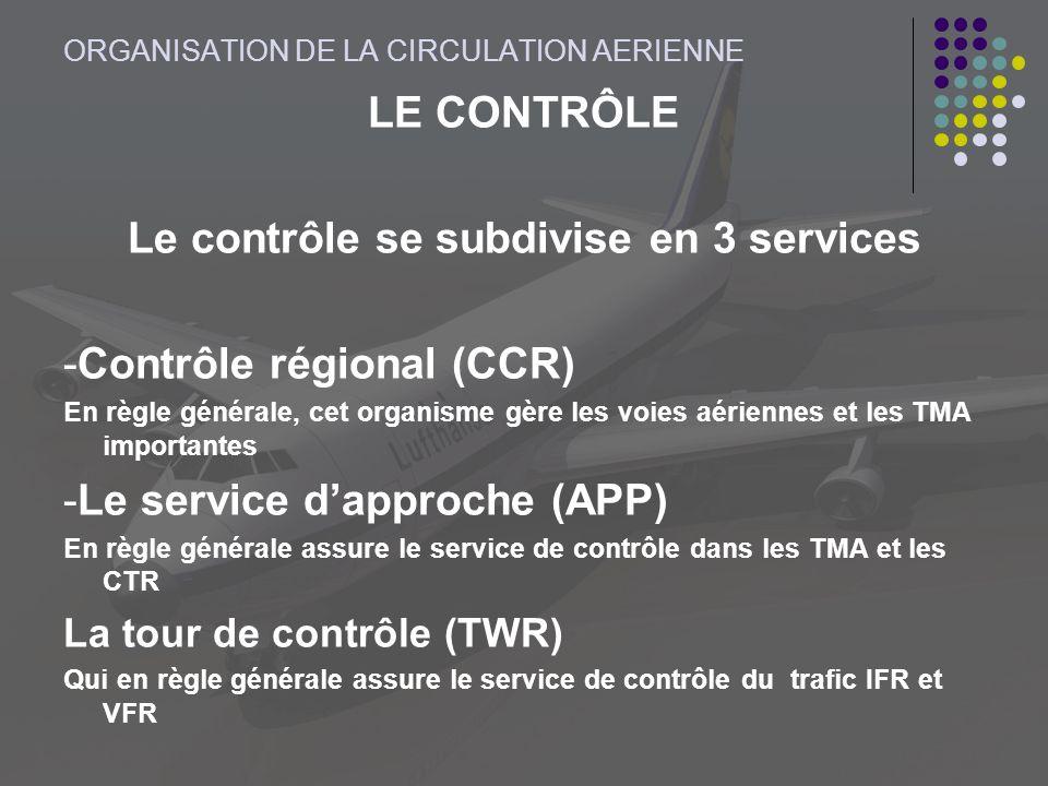 ORGANISATION DE LA CIRCULATION AERIENNE