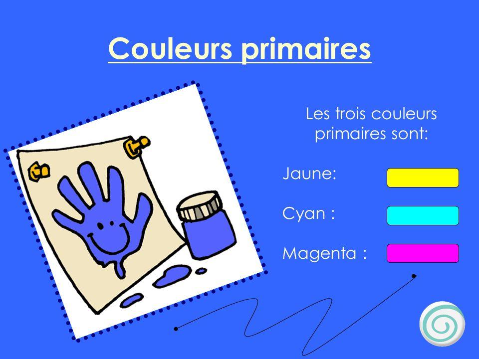 Les trois couleurs primaires sont: