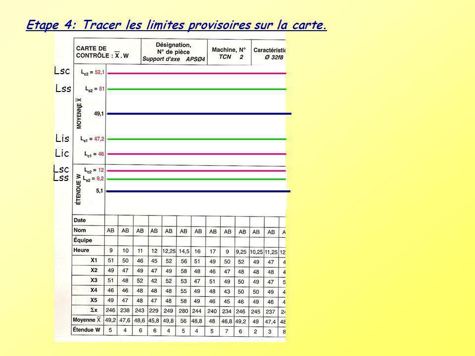 Etape 4: Tracer les limites provisoires sur la carte.