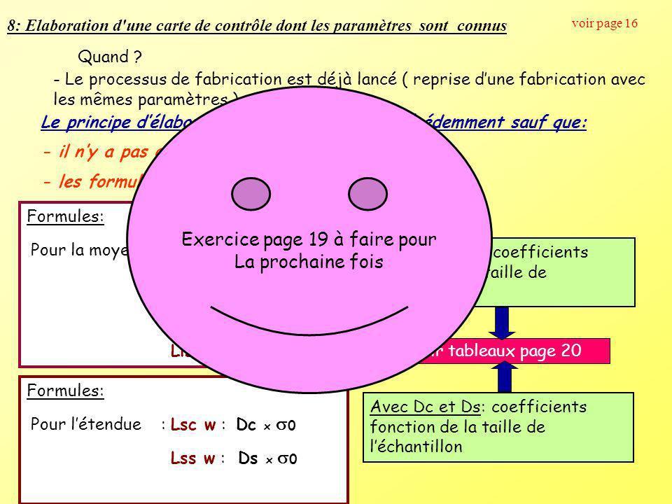 Exercice page 19 à faire pour