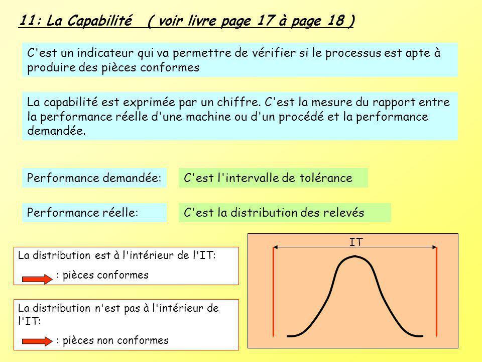 11: La Capabilité ( voir livre page 17 à page 18 )