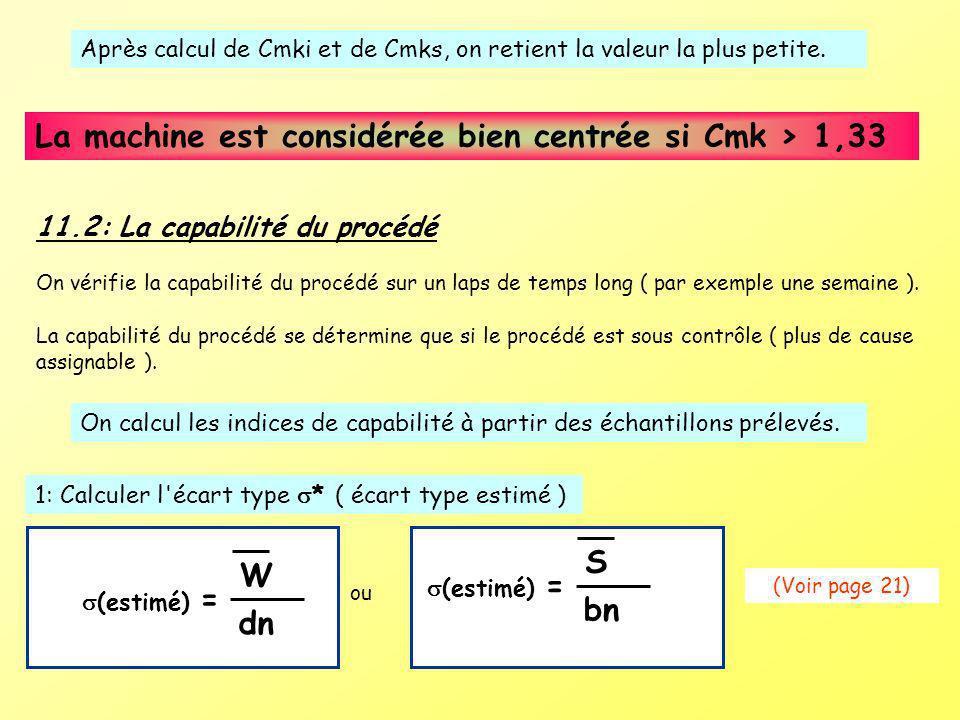 La machine est considérée bien centrée si Cmk > 1,33