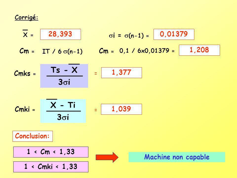 Ts - X 3i X - Ti 3i 28,393 i = (n-1) = 0,01379 Cm = Cm = 1,208