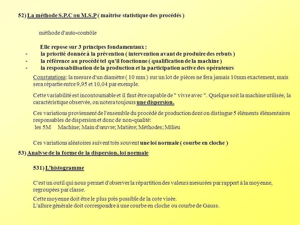 52) La méthode S.P.C ou M.S.P ( maîtrise statistique des procédés )