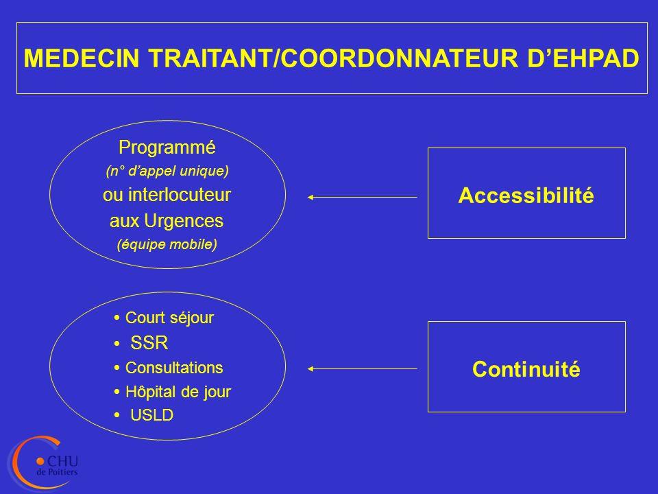 MEDECIN TRAITANT/COORDONNATEUR D'EHPAD