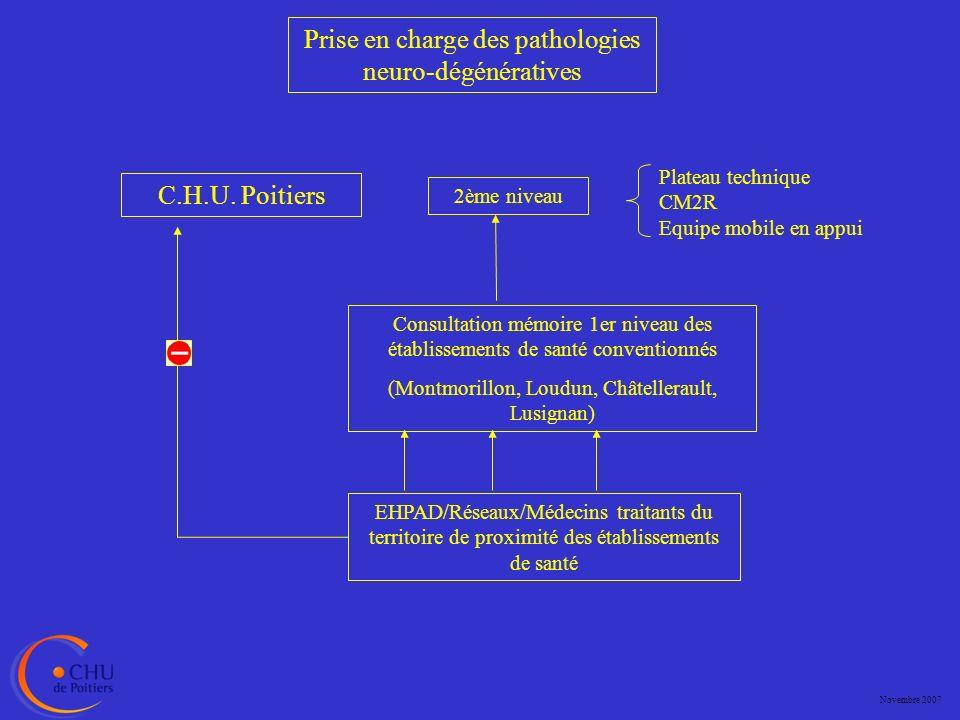 Prise en charge des pathologies neuro-dégénératives