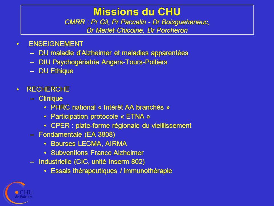 Missions du CHU CMRR : Pr Gil, Pr Paccalin - Dr Boisgueheneuc, Dr Merlet-Chicoine, Dr Porcheron