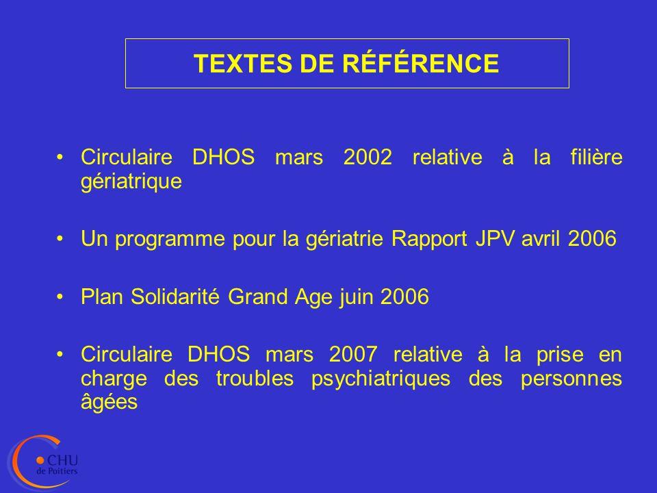 TEXTES DE RÉFÉRENCE Circulaire DHOS mars 2002 relative à la filière gériatrique. Un programme pour la gériatrie Rapport JPV avril 2006.