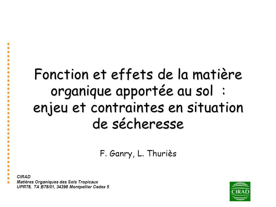 Fonction et effets de la matière organique apportée au sol : enjeu et contraintes en situation de sécheresse F. Ganry, L. Thuriès