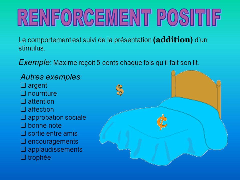 RENFORCEMENT POSITIF Le comportement est suivi de la présentation (addition) d'un stimulus.