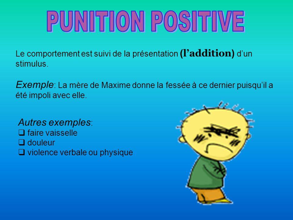 PUNITION POSITIVE Le comportement est suivi de la présentation (l'addition) d'un stimulus.