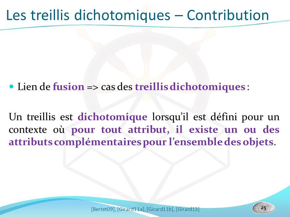 Les treillis dichotomiques – Contribution