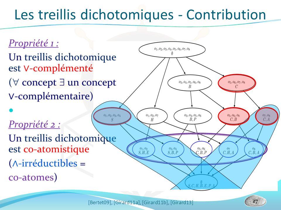 Les treillis dichotomiques - Contribution
