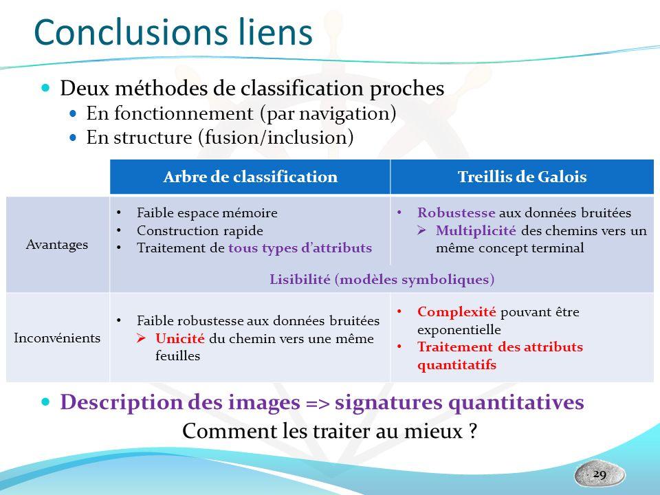Arbre de classification Lisibilité (modèles symboliques)