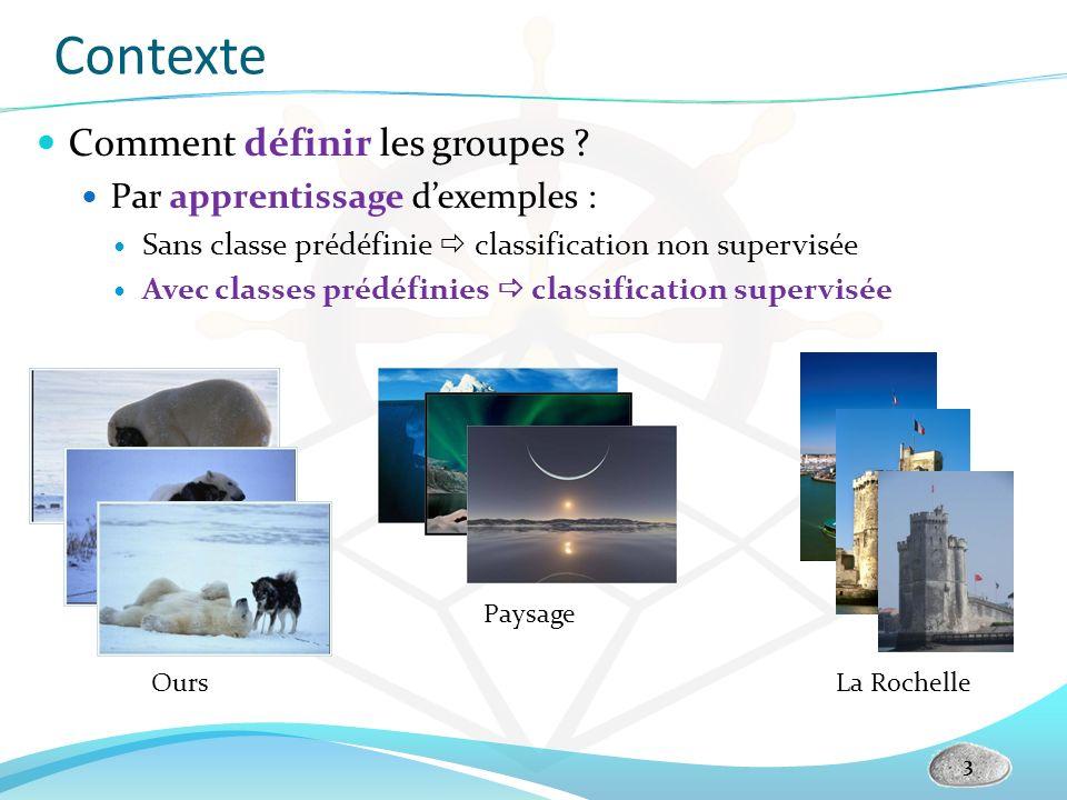 Contexte Comment définir les groupes Par apprentissage d'exemples :