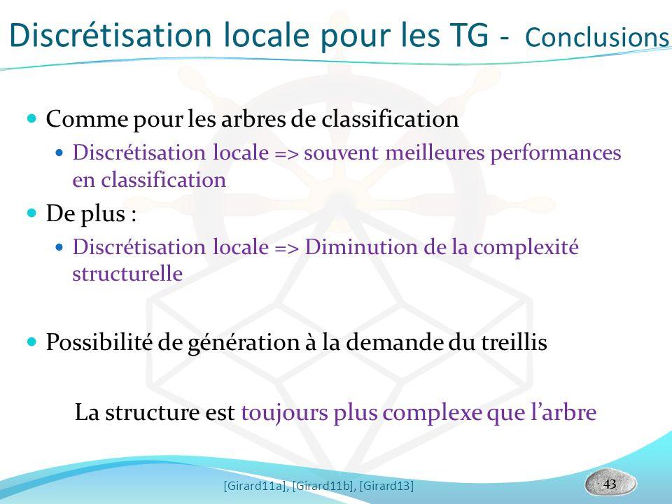 Discrétisation locale pour les TG - Conclusions