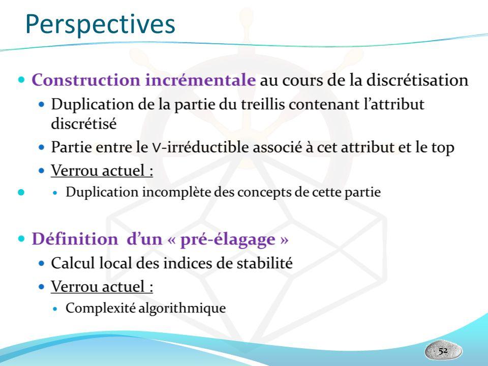Perspectives Le calcul local des indices nécessite l'énumération de tout les sous-ensembles d'objets, calcul exponentiel.
