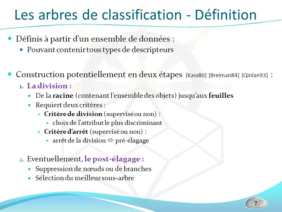 Les arbres de classification - Définition
