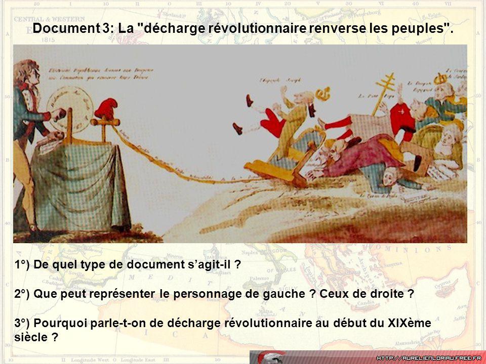 Document 3: La décharge révolutionnaire renverse les peuples .