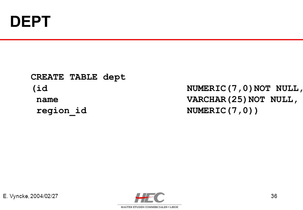 DEPT CREATE TABLE dept (id NUMERIC(7,0)NOT NULL,