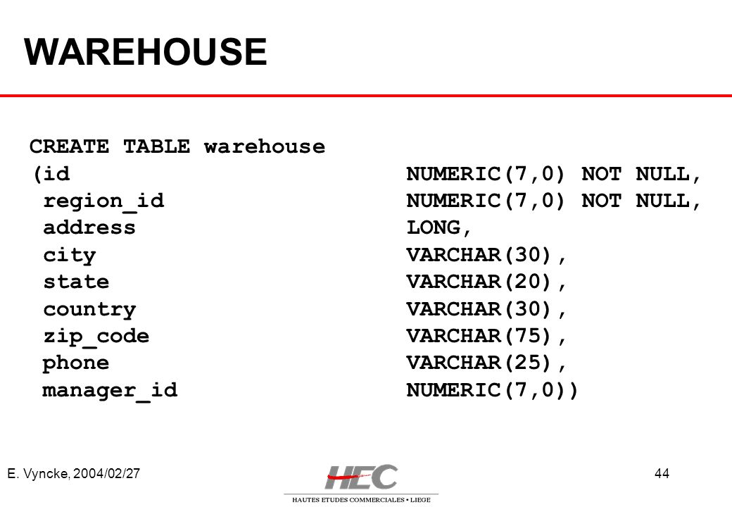 WAREHOUSE CREATE TABLE warehouse (id NUMERIC(7,0) NOT NULL,