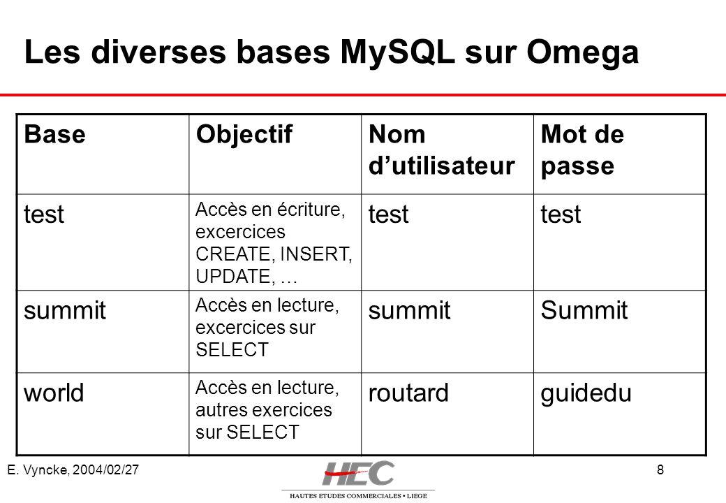Les diverses bases MySQL sur Omega
