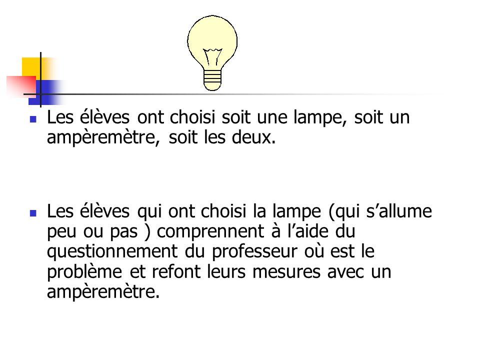 Les élèves ont choisi soit une lampe, soit un ampèremètre, soit les deux.