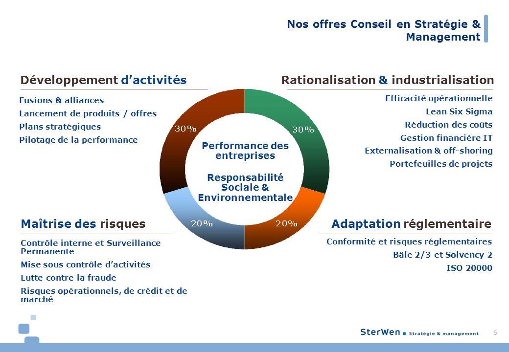 Performance des entreprises Responsabilité Sociale & Environnementale