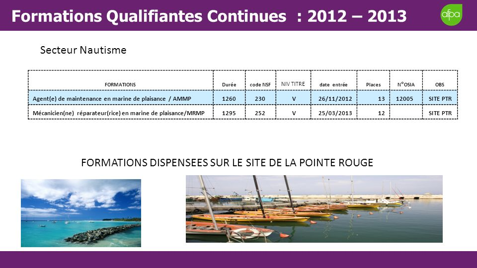 FORMATIONS DISPENSEES SUR LE SITE DE LA POINTE ROUGE